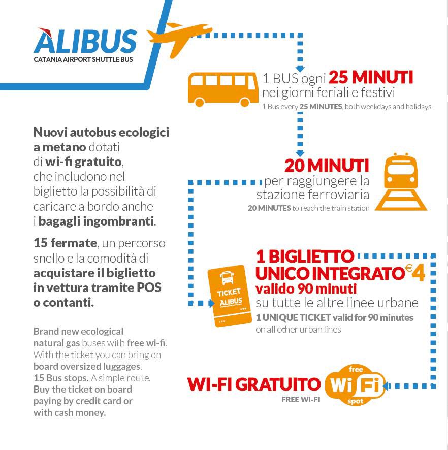 Alibus3